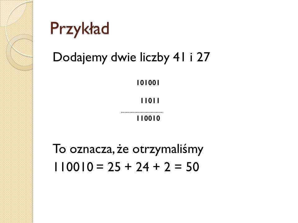 Przykład Dodajemy dwie liczby 41 i 27 To oznacza, że otrzymaliśmy 110010 = 25 + 24 + 2 = 50 101001 11011 110010