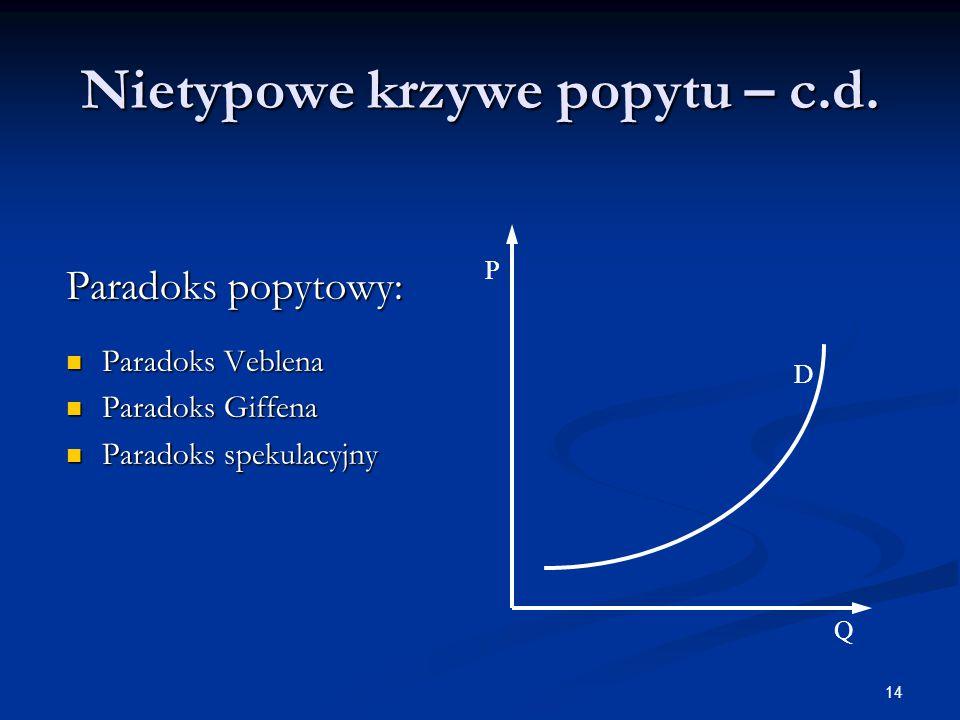 14 Nietypowe krzywe popytu – c.d. Paradoks popytowy: Paradoks Veblena Paradoks Veblena Paradoks Giffena Paradoks Giffena Paradoks spekulacyjny Paradok