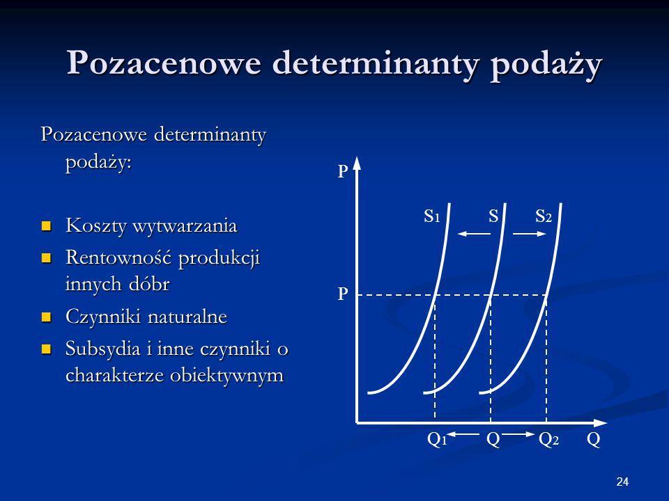 24 Pozacenowe determinanty podaży Pozacenowe determinanty podaży: Koszty wytwarzania Koszty wytwarzania Rentowność produkcji innych dóbr Rentowność pr