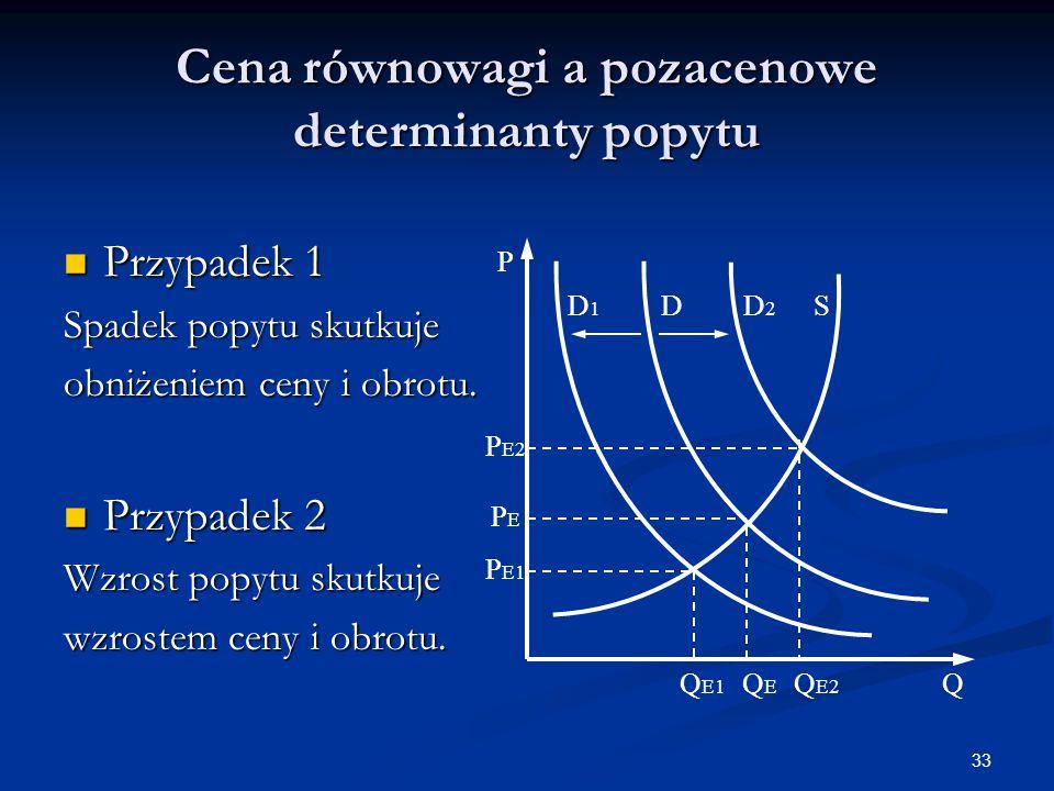 33 Cena równowagi a pozacenowe determinanty popytu Przypadek 1 Przypadek 1 Spadek popytu skutkuje obniżeniem ceny i obrotu. Przypadek 2 Przypadek 2 Wz