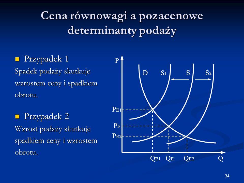 34 Cena równowagi a pozacenowe determinanty podaży Przypadek 1 Przypadek 1 Spadek podaży skutkuje wzrostem ceny i spadkiem obrotu. Przypadek 2 Przypad