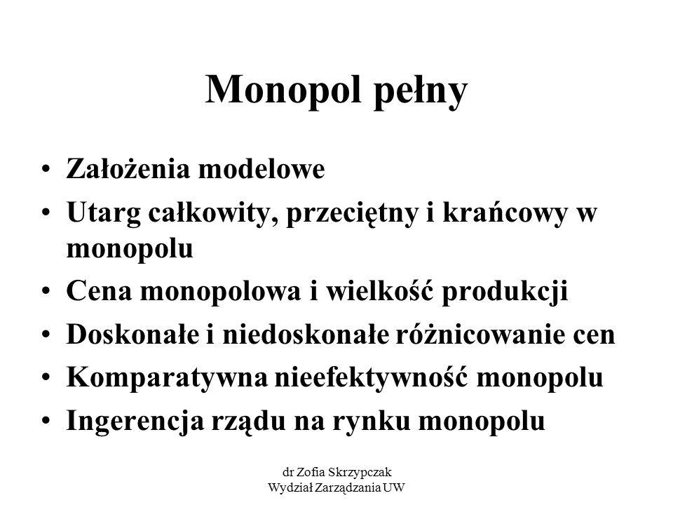 dr Zofia Skrzypczak Wydział Zarządzania UW Monopol pełny Założenia modelowe Utarg całkowity, przeciętny i krańcowy w monopolu Cena monopolowa i wielko