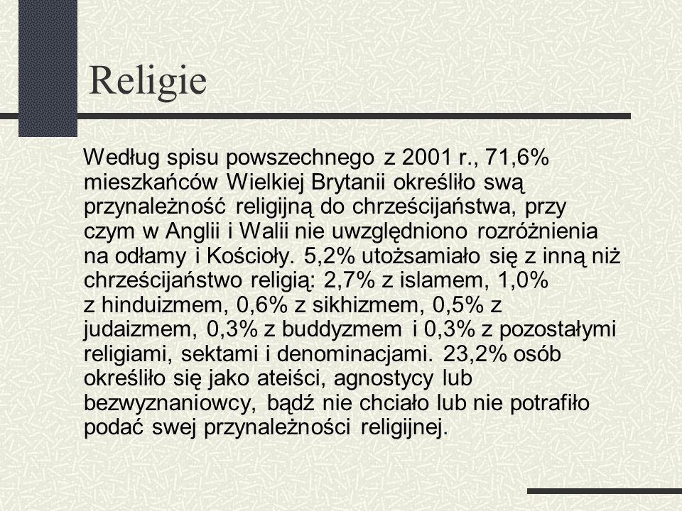 Religie Według spisu powszechnego z 2001 r., 71,6% mieszkańców Wielkiej Brytanii określiło swą przynależność religijną do chrześcijaństwa, przy czym w Anglii i Walii nie uwzględniono rozróżnienia na odłamy i Kościoły.
