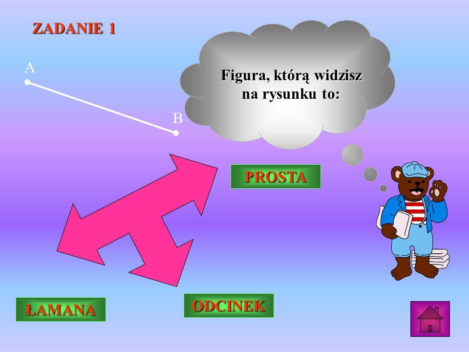 ZADANIE 1 Figura, którą widzisz na rysunku to: A B PROSTA ODCINEK ŁAMANA