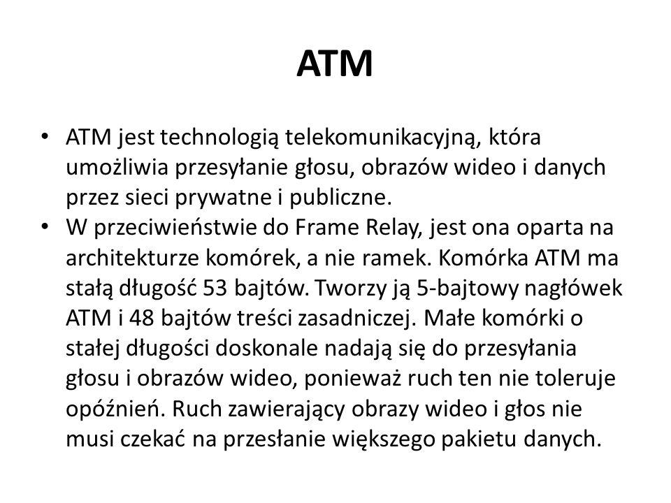 ATM ATM jest technologią telekomunikacyjną, która umożliwia przesyłanie głosu, obrazów wideo i danych przez sieci prywatne i publiczne. W przeciwieńst