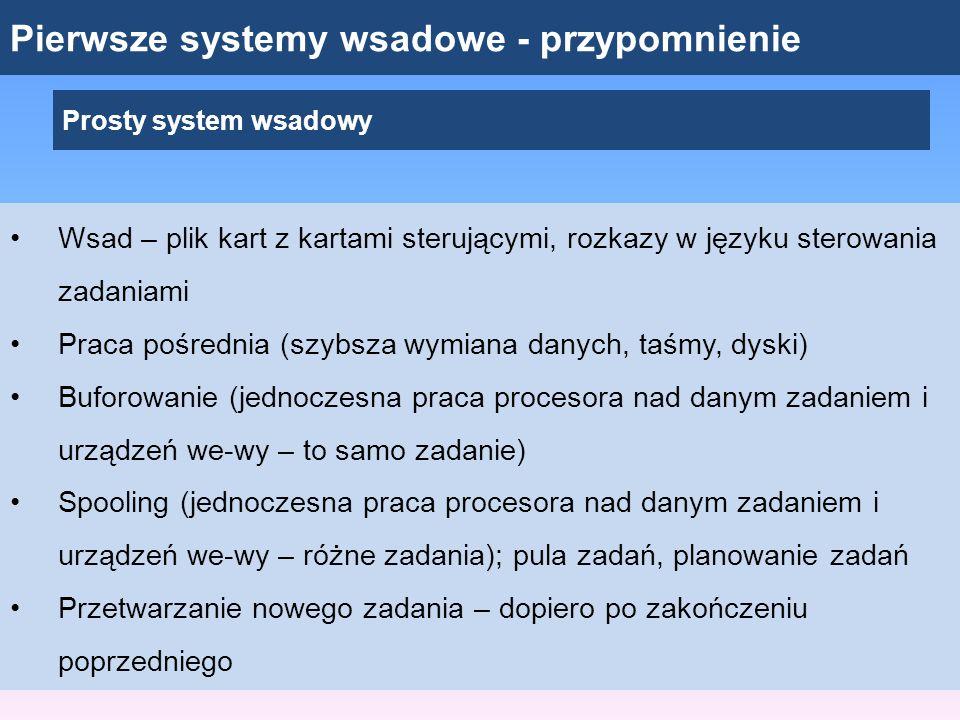 Pierwsze systemy wsadowe - przypomnienie Prosty system wsadowy Wsad – plik kart z kartami sterującymi, rozkazy w języku sterowania zadaniami Praca poś