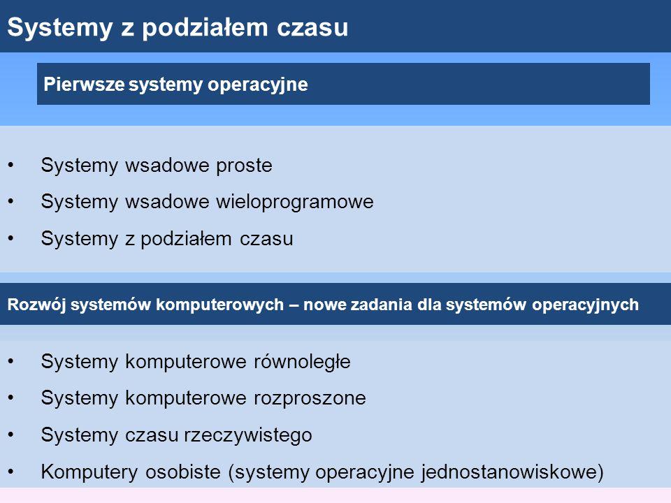 Systemy z podziałem czasu Pierwsze systemy operacyjne Systemy wsadowe proste Systemy wsadowe wieloprogramowe Systemy z podziałem czasu Rozwój systemów
