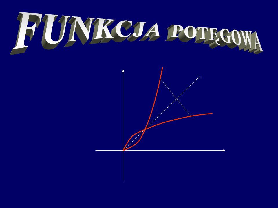 Definicja: Funkcją potęgową o wykładniku c ( c  0 ) nazywamy funkcję x  y = x c I.