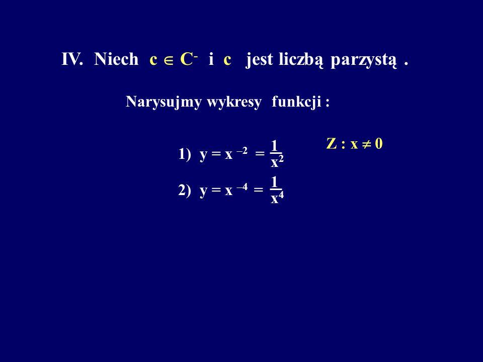 IV. Niech c  C - i c jest liczbą parzystą. Narysujmy wykresy funkcji : 1) y = x –2 = 2) y = x –4 = 1 1 x2x2 x4x4 Z : x  0