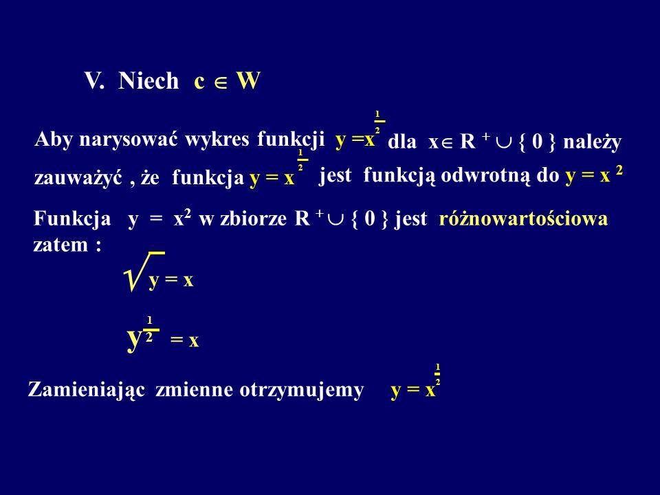 V. Niech c  W Aby narysować wykres funkcji y =x 1 2 dla x  R +  { 0 } należy zauważyć, że funkcja y = x 1 2 jest funkcją odwrotną do y = x 2 Funkcj