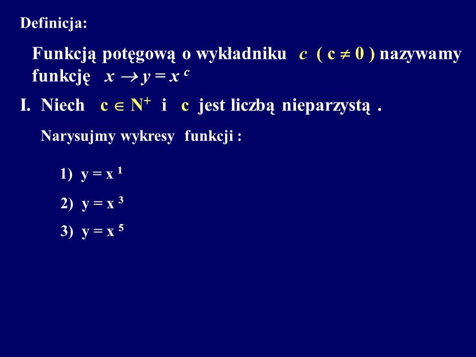 Własności: D =R \ { 0 } Y =R + miejsca zerowe: f  w R - parzystość: jest parzysta różnowartościowość: nie jest różnowartościowa nie ma miejsc zerowych f  w R +..