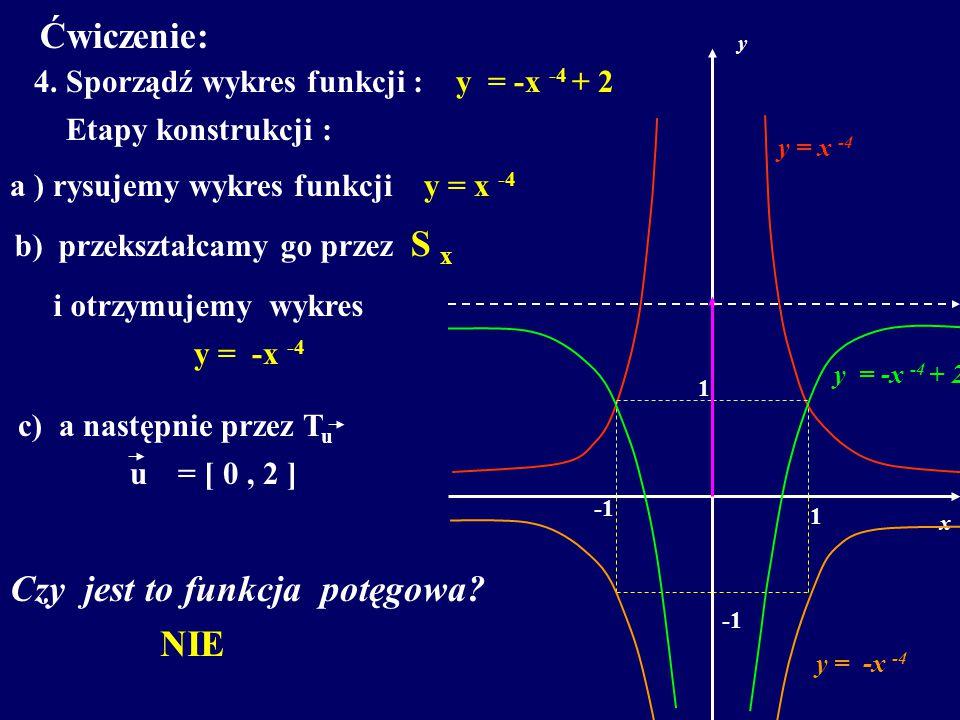 Ćwiczenie: 4. Sporządź wykres funkcji : y = -x -4 + 2 Etapy konstrukcji : a ) rysujemy wykres funkcji y = x -4 c) a następnie przez T u u= [ 0, 2 ] Cz