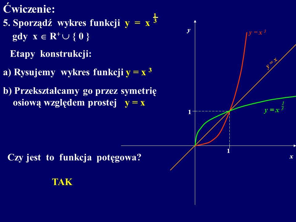 5. Sporządź wykres funkcji y = x Ćwiczenie: 1 3 gdy x  R +  { 0 } Etapy konstrukcji: a) Rysujemy wykres funkcji y = x 3 x y 1 1 y = x 3 b) Przekszta