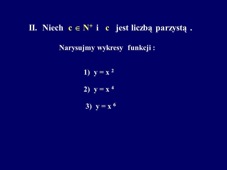 II. Niech c  N + i c jest liczbą parzystą. Narysujmy wykresy funkcji : 1) y = x 2 2) y = x 4 3) y = x 6