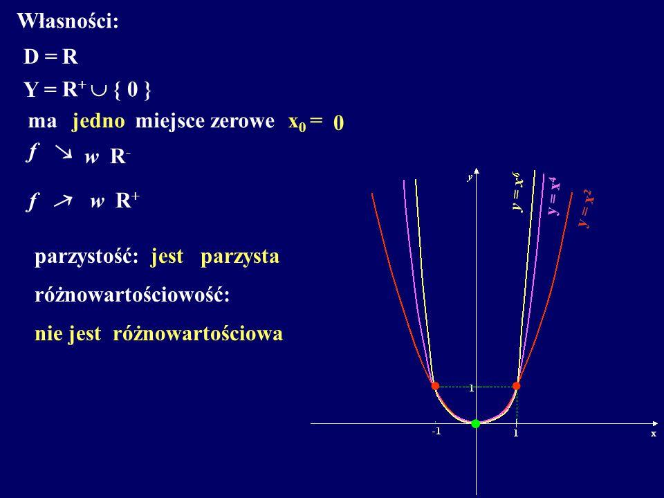 Własności: D =R Y = R +  { 0 } ma miejsce zerowejednox 0 = 0. f  w R + parzystość:jest parzysta różnowartościowość: nie jest różnowartościowa f  w