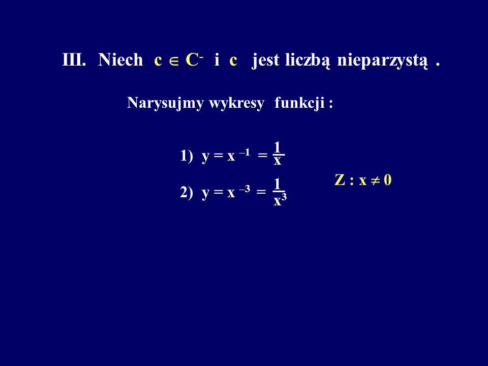 III. Niech c  C - i c jest liczbą nieparzystą. Narysujmy wykresy funkcji : 1) y = x –1 = 2) y = x –3 = 1 1 x x3x3 Z : x  0