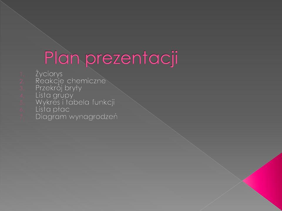 Paulina Tomczyk ŻYCIORYS Urodziłam sie pierwszego lutego 1994 roku w Krakowie.