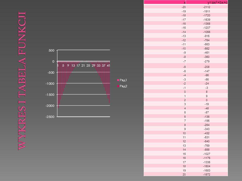 l.p.nazwiskoimię wynagrodz enie brutto koszt uzysków podatek 19% wynagrodz enie nettoData 1BednarzAnna8 437,50 Kč1 283,34 zł1 026,68 zł195,07 zł831,61 zł2014-04-03 2DusikAnna8 184,38 Kč1 244,84 zł995,87 zł189,22 zł806,66 zł2014-04-03 3FurgałMateusz7 938,84 Kč1 207,50 zł966,00 zł183,54 zł782,46 zł2014-04-03 4GaciaIzabela7 700,68 Kč1 171,27 zł937,02 zł178,03 zł758,99 zł2014-04-03 5GajewskaKlaudia7 469,66 Kč1 136,13 zł908,91 zł172,69 zł736,22 zł2014-04-03 6GalaAleksandra7 245,57 Kč1 102,05 zł881,64 zł167,51 zł714,13 zł2014-04-03 7GiątkaKonrad7 028,20 Kč1 068,99 zł855,19 zł162,49 zł692,71 zł2014-04-03 8GładyszKatarzyna6 817,36 Kč1 036,92 zł829,54 zł157,61 zł671,92 zł2014-04-03 9 Gołębiowsk iTomasz6 612,83 Kč1 005,81 zł804,65 zł152,88 zł651,77 zł2014-04-03 10GórkaSylwia6 414,45 Kč975,64 zł780,51 zł148,30 zł632,21 zł2014-04-03 11GworekDominika6 222,02 Kč946,37 zł757,09 zł143,85 zł613,25 zł2014-04-03 12HajdugaJustyna6 035,36 Kč917,98 zł734,38 zł139,53 zł594,85 zł2014-04-03 13HalberdaIzabela5 854,29 Kč890,44 zł712,35 zł135,35 zł577,00 zł2014-04-03 14HochółJoanna5 678,67 Kč863,73 zł690,98 zł131,29 zł559,69 zł2014-04-03 15HusarDagmara5 508,31 Kč837,81 zł670,25 zł127,35 zł542,90 zł2014-04-03 16JanochaMichał5 343,06 Kč812,68 zł650,14 zł123,53 zł526,62 zł2014-04-03 17JasińskiWojciech5 182,77 Kč788,30 zł630,64 zł119,82 zł510,82 zł2014-04-03 18JaskólskaAgata5 027,28 Kč764,65 zł611,72 zł116,23 zł495,49 zł2014-04-03 19KaperaMagdalena4 876,46 Kč741,71 zł593,37 zł112,74 zł480,63 zł2014-04-03 20KarolczakMonika4 730,17 Kč719,46 zł575,57 zł109,36 zł466,21 zł2014-04-03 21KawiakMateusz4 588,26 Kč697,88 zł558,30 zł106,08 zł452,22 zł2014-04-03 22KlubaJoanna4 450,62 Kč676,94 zł541,55 zł102,89 zł438,66 zł2014-04-03 23 Komodzińs kiTomasz4 317,10 Kč656,63 zł525,30 zł99,81 zł425,50 zł2014-04-03 24KonkolAnna4 187,59 Kč636,93 zł509,55 zł96,81 zł412,73 zł2014-04-03 25KopećŁukasz4 061,96 Kč617,82 zł494,26 zł93,91 zł400,35 zł2014-04-03 26SymulaPatrycja3 940,10 Kč599,29 zł479,43 zł91,09 zł388,34 zł2014