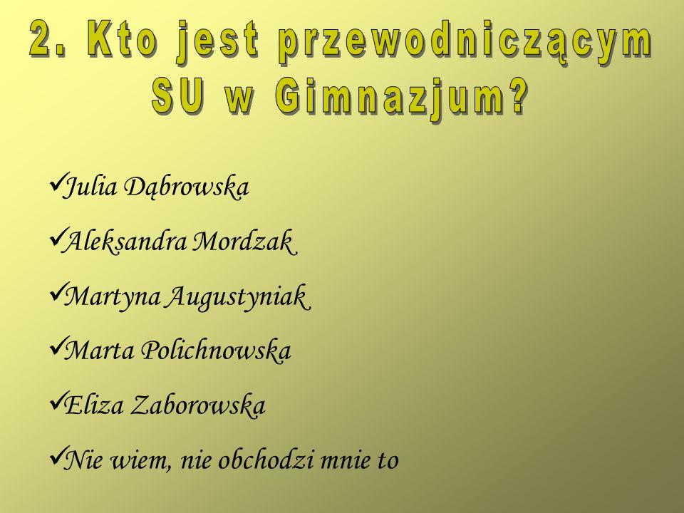 J ulia Dąbrowska A leksandra Mordzak M artyna Augustyniak M arta Polichnowska E liza Zaborowska N ie wiem, nie obchodzi mnie to
