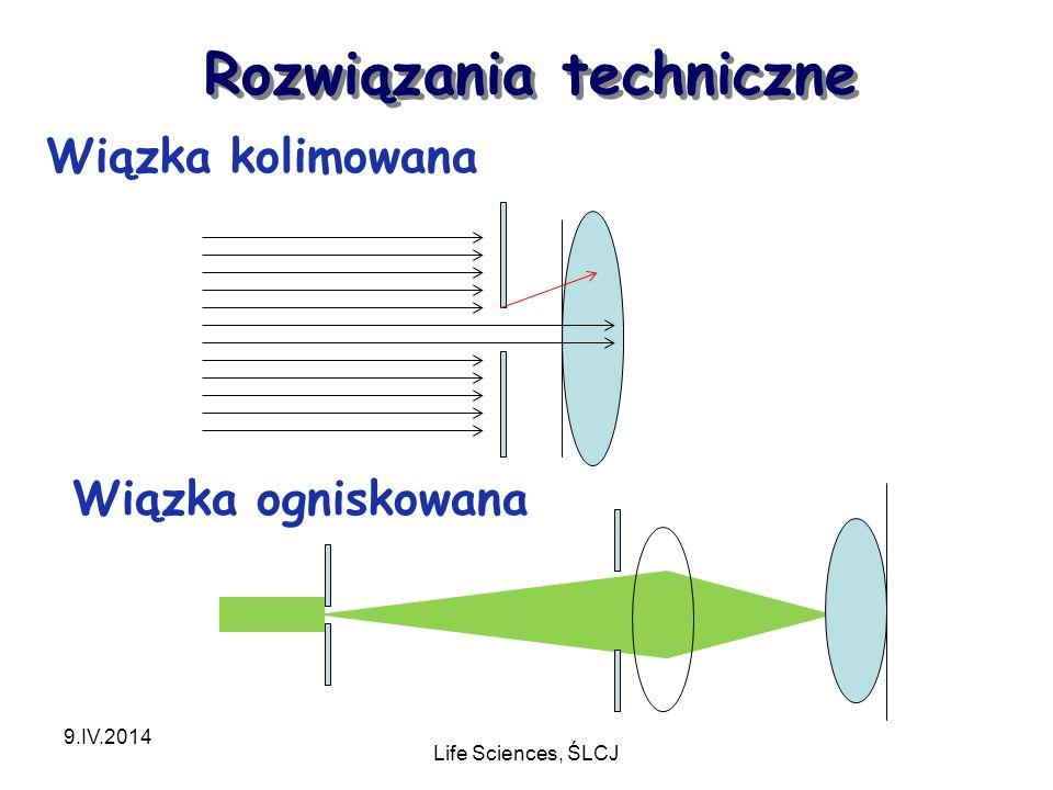 Rozwiązania techniczne 9.IV.2014 Life Sciences, ŚLCJ Wiązka kolimowana Wiązka ogniskowana