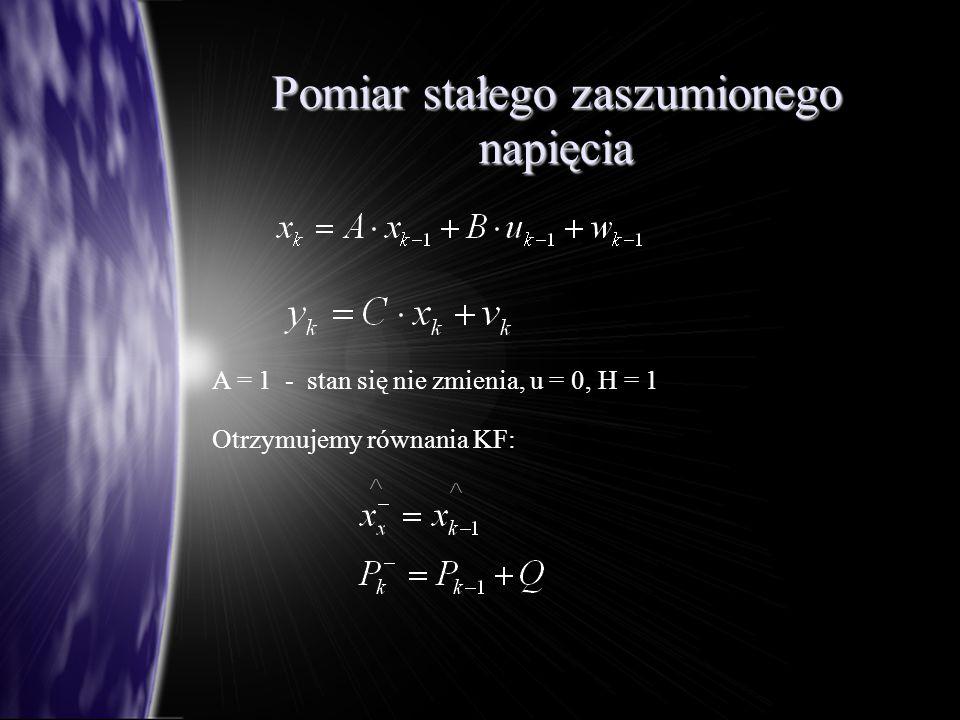 Pomiar stałego zaszumionego napięcia A = 1 - stan się nie zmienia, u = 0, H = 1 Otrzymujemy równania KF: