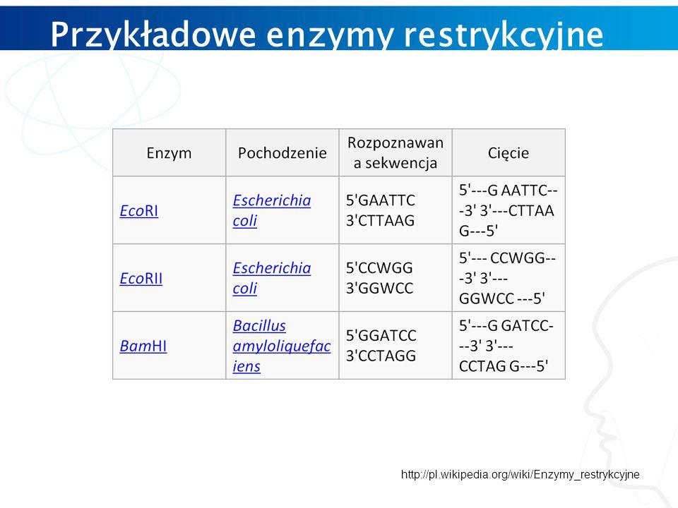 Przykładowe enzymy restrykcyjne http://pl.wikipedia.org/wiki/Enzymy_restrykcyjne