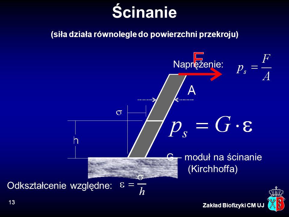 13 Zakład Biofizyki CM UJ Ścinanie (siła działa równolegle do powierzchni przekroju) Naprężenie: G – moduł na ścinanie (Kirchhoffa) Odkształcenie wzgl