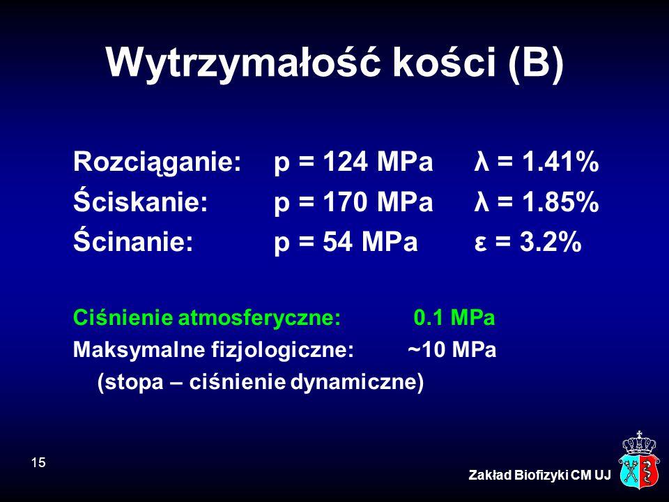 15 Zakład Biofizyki CM UJ Wytrzymałość kości (B) Rozciąganie:p = 124 MPaλ = 1.41% Ściskanie:p = 170 MPaλ = 1.85% Ścinanie: p = 54 MPaε = 3.2% Ciśnieni