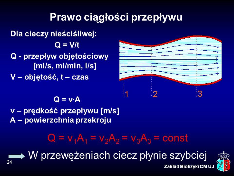 24 Zakład Biofizyki CM UJ Prawo ciągłości przepływu Dla cieczy nieściśliwej: Q = V/t Q - przepływ objętościowy [ml/s, ml/min, l/s] V – objętość, t – c