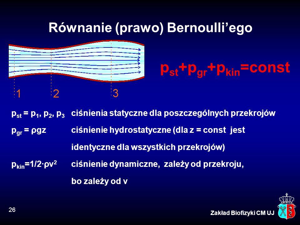 26 Zakład Biofizyki CM UJ Równanie (prawo) Bernoulli'ego p st = p 1, p 2, p 3 ciśnienia statyczne dla poszczególnych przekrojów p gr = ρgzciśnienie hy