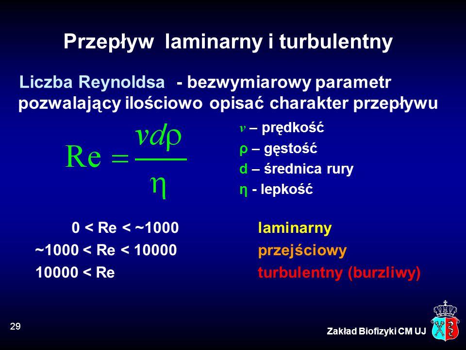 29 Zakład Biofizyki CM UJ Liczba Reynoldsa - bezwymiarowy parametr pozwalający ilościowo opisać charakter przepływu v – prędkość ρ – gęstość d – średn