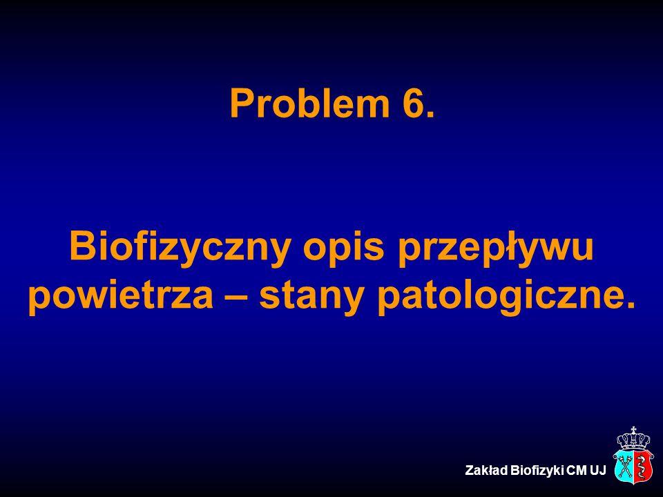 Problem 6. Biofizyczny opis przepływu powietrza – stany patologiczne. Zakład Biofizyki CM UJ