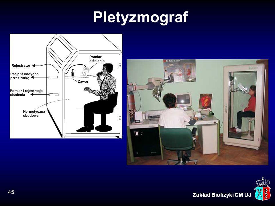 45 Pletyzmograf Zakład Biofizyki CM UJ
