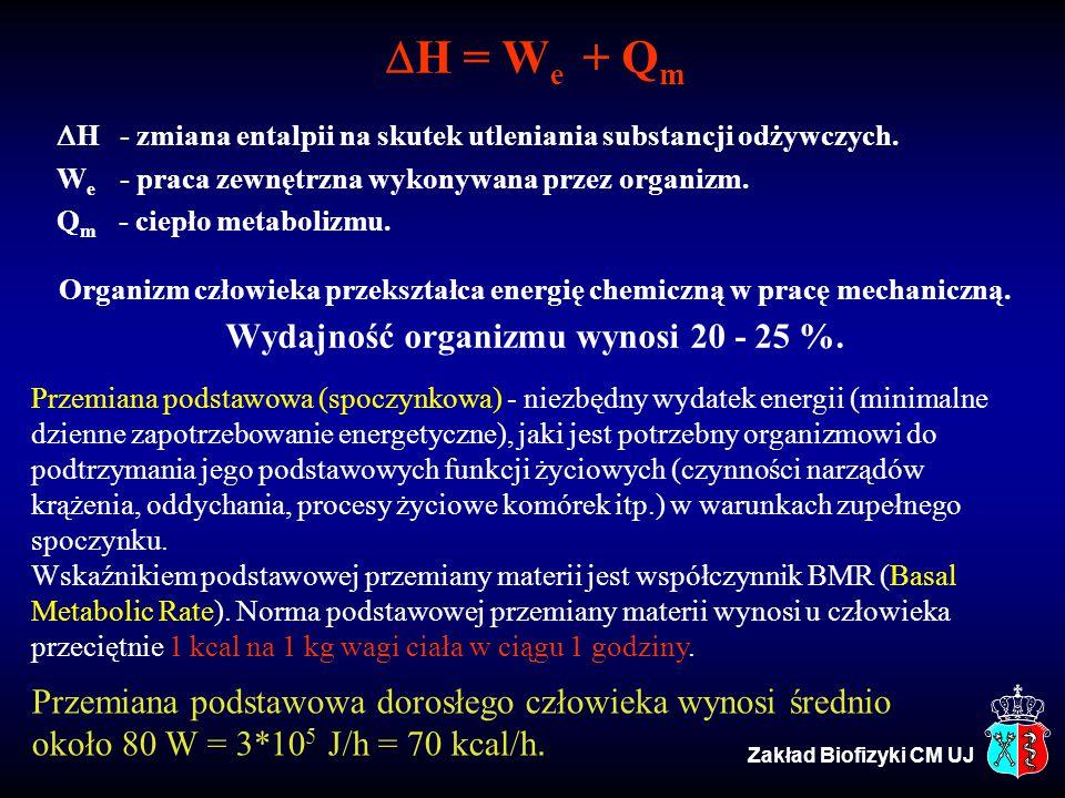  H = W e + Q m  H - zmiana entalpii na skutek utleniania substancji odżywczych. W e - praca zewnętrzna wykonywana przez organizm. Q m - ciepło metab