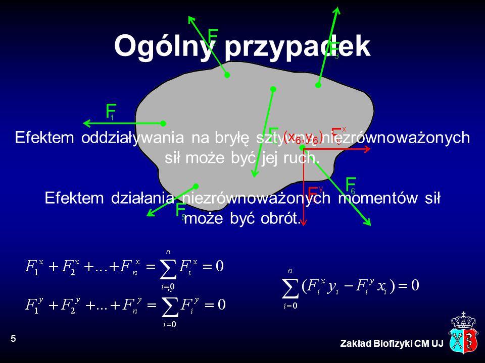 26 Zakład Biofizyki CM UJ Równanie (prawo) Bernoulli'ego p st = p 1, p 2, p 3 ciśnienia statyczne dla poszczególnych przekrojów p gr = ρgzciśnienie hydrostatyczne (dla z = const jest identyczne dla wszystkich przekrojów) p kin =1/2·ρv 2 ciśnienie dynamiczne, zależy od przekroju, bo zależy od v p st +p gr +p kin =const