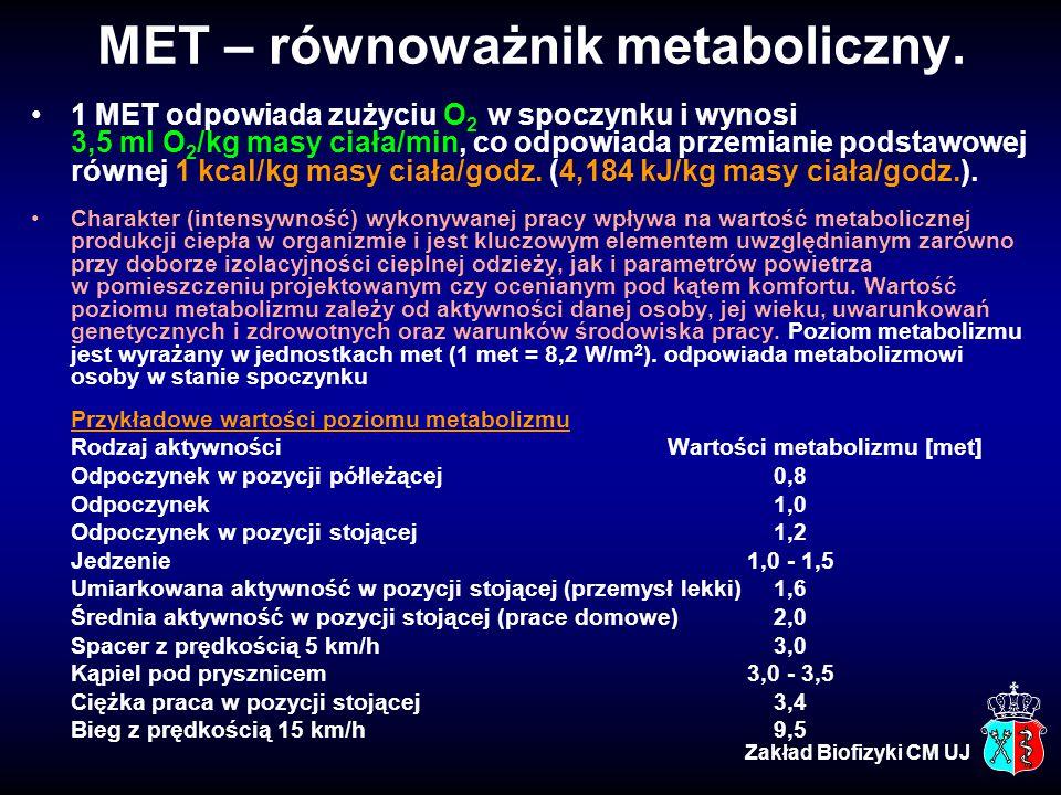 MET – równoważnik metaboliczny. 1 MET odpowiada zużyciu O 2 w spoczynku i wynosi 3,5 ml O 2 /kg masy ciała/min, co odpowiada przemianie podstawowej ró