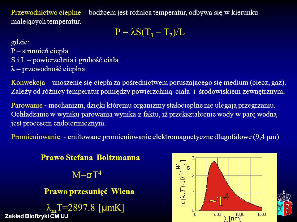 Przewodnictwo cieplne - bodźcem jest różnica temperatur, odbywa się w kierunku malejących temperatur. P = λS(T 1 – T 2 )/L gdzie: P – strumień ciepła