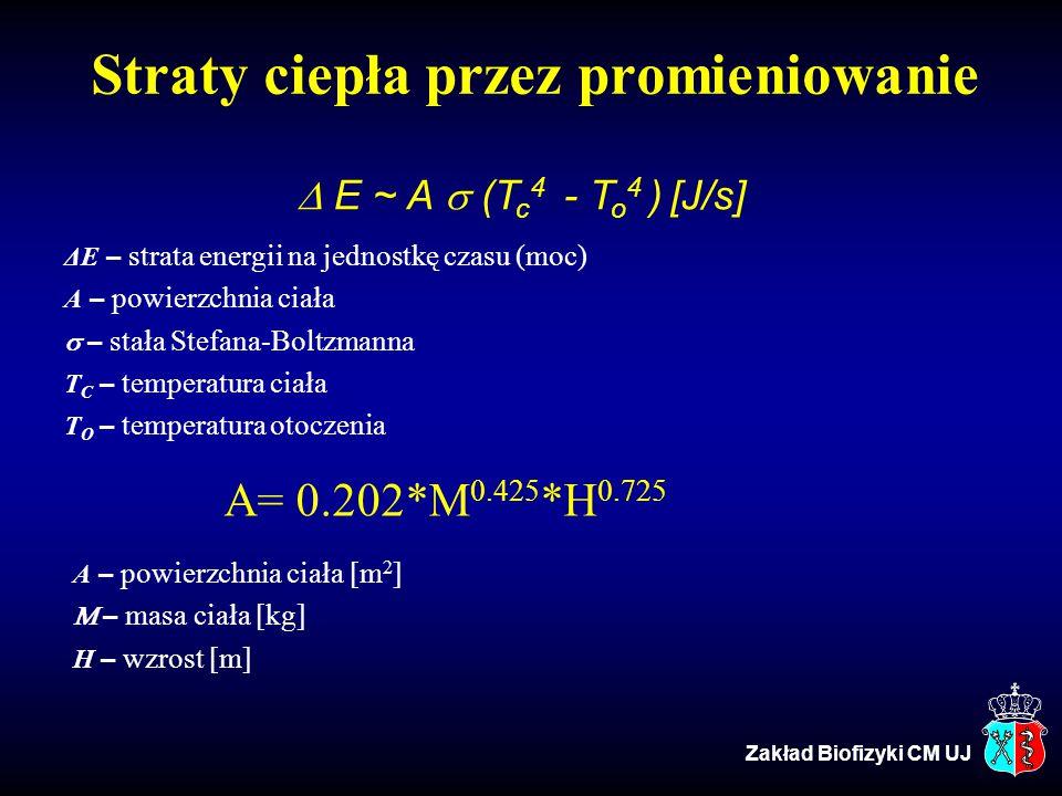 Straty ciepła przez promieniowanie ΔE – strata energii na jednostkę czasu (moc) A – powierzchnia ciała  – stała Stefana-Boltzmanna T C – temperatura