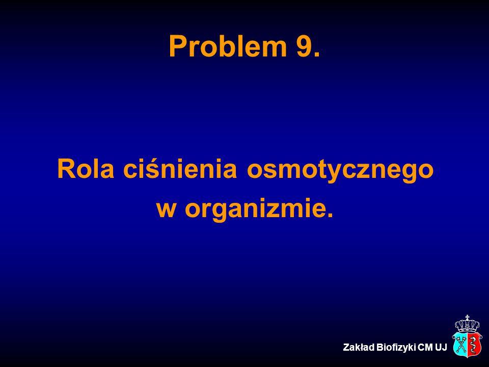 Problem 9. Rola ciśnienia osmotycznego w organizmie. Zakład Biofizyki CM UJ