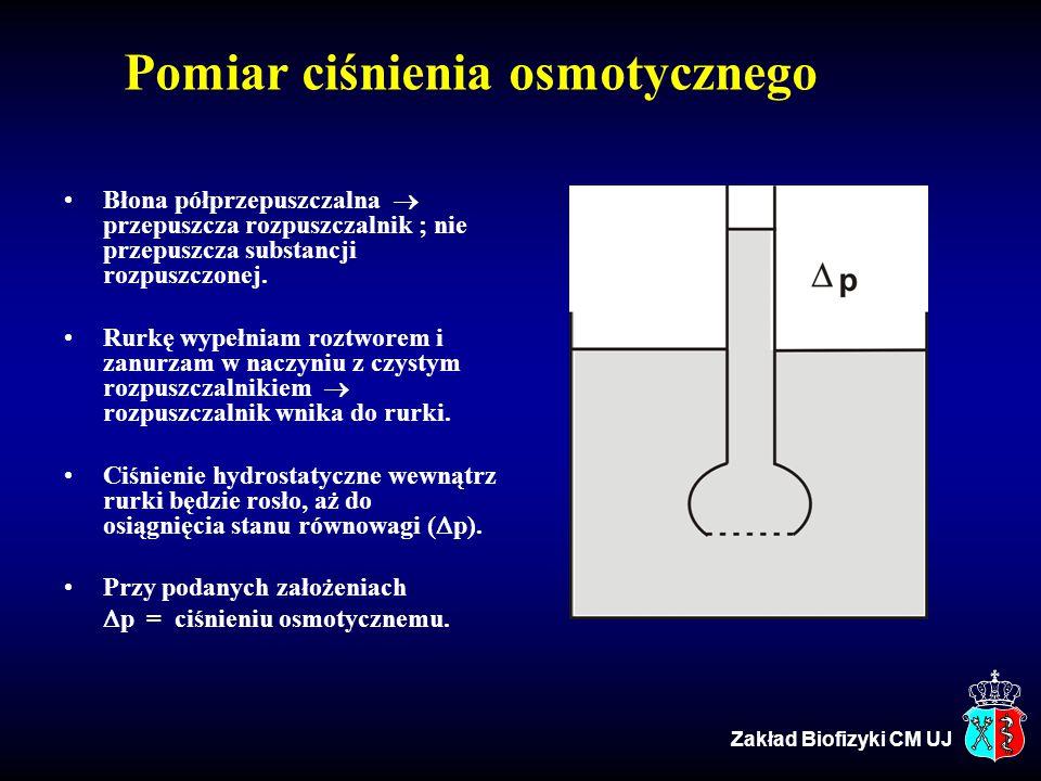 Pomiar ciśnienia osmotycznego Błona półprzepuszczalna  przepuszcza rozpuszczalnik ; nie przepuszcza substancji rozpuszczonej. Rurkę wypełniam roztwor