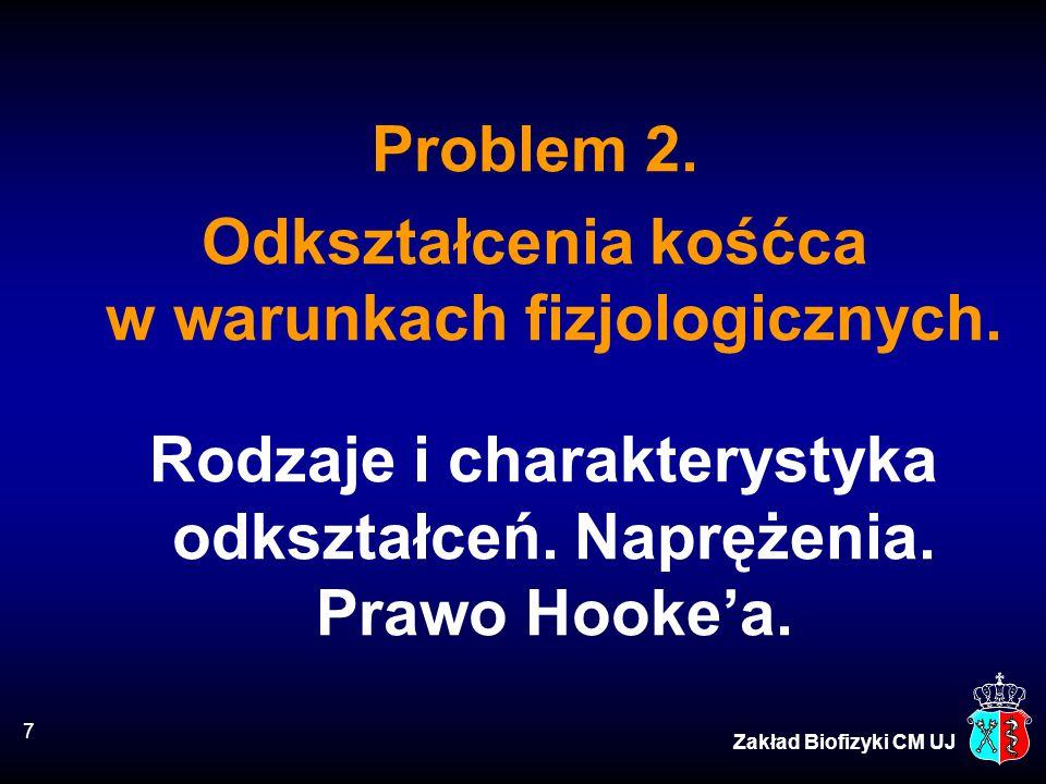 7 Problem 2. Odkształcenia kośćca w warunkach fizjologicznych. Rodzaje i charakterystyka odkształceń. Naprężenia. Prawo Hooke'a. Zakład Biofizyki CM U