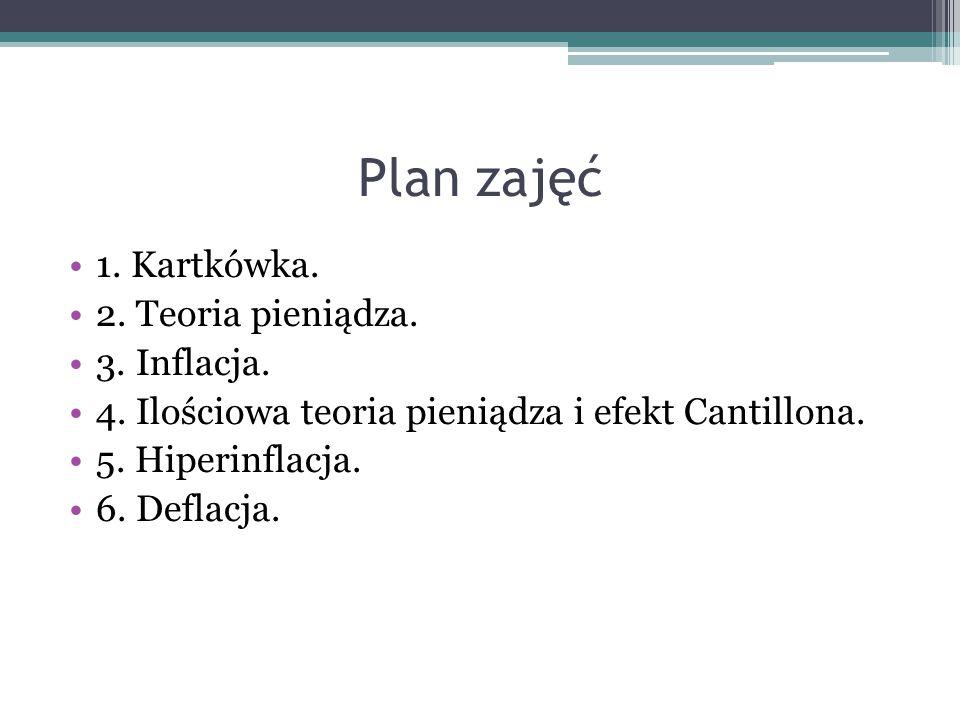Plan zajęć 1.Kartkówka. 2. Teoria pieniądza. 3. Inflacja.