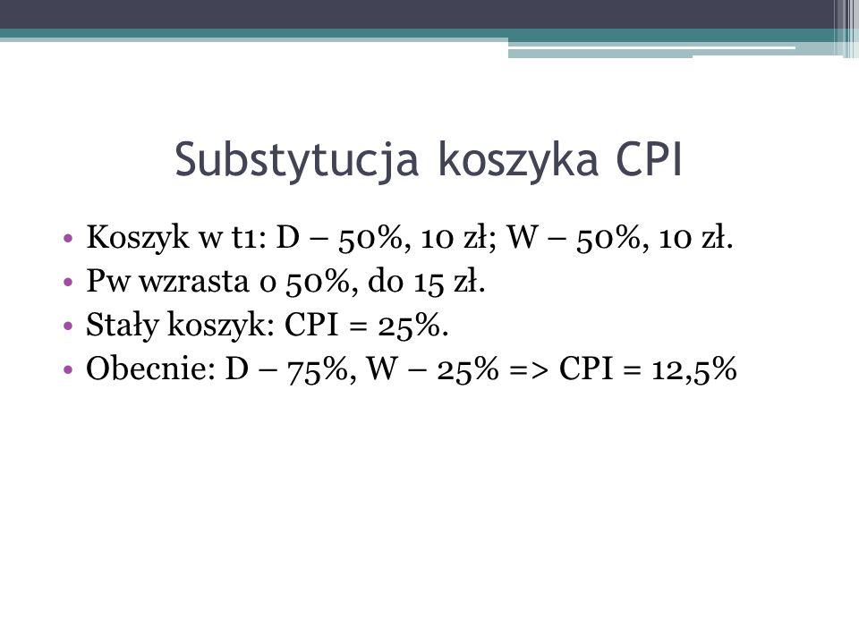 Substytucja koszyka CPI Koszyk w t1: D – 50%, 10 zł; W – 50%, 10 zł.
