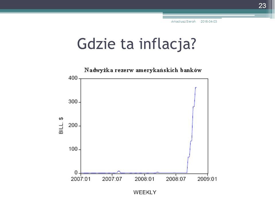 Gdzie ta inflacja? 2015-04-03Arkadiusz Sieroń 23