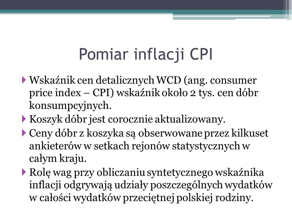 Pomiar inflacji CPI  Wskaźnik cen detalicznych WCD (ang.