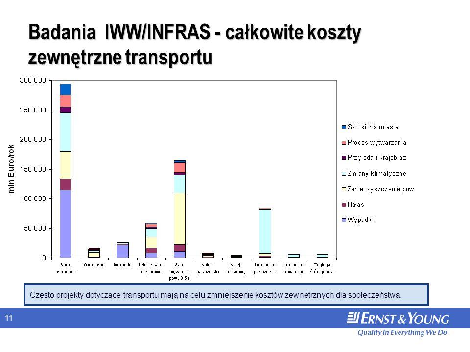 11 Badania IWW/INFRAS - całkowite koszty zewnętrzne transportu Często projekty dotyczące transportu mają na celu zmniejszenie kosztów zewnętrznych dla społeczeństwa.