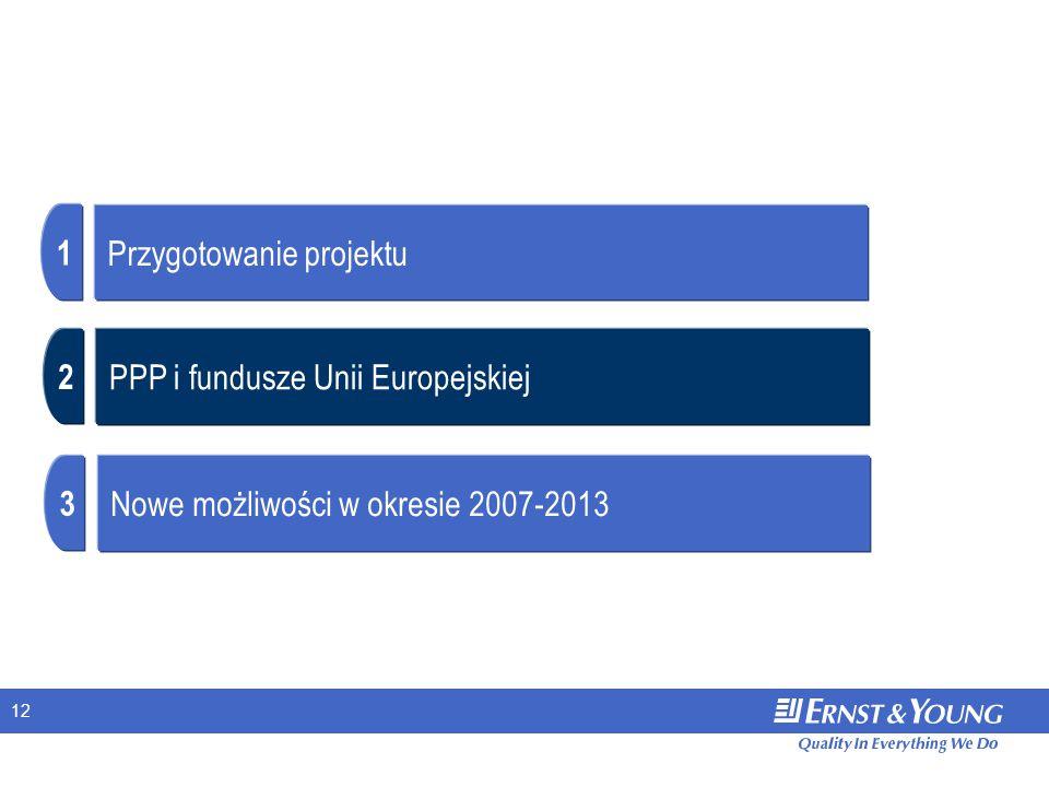 12 Przygotowanie projektu 1 PPP i fundusze Unii Europejskiej 2 Nowe możliwości w okresie 2007-2013 3