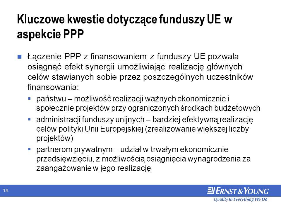 14 Kluczowe kwestie dotyczące funduszy UE w aspekcie PPP Łączenie PPP z finansowaniem z funduszy UE pozwala osiągnąć efekt synergii umożliwiając realizację głównych celów stawianych sobie przez poszczególnych uczestników finansowania:  państwu – możliwość realizacji ważnych ekonomicznie i społecznie projektów przy ograniczonych środkach budżetowych  administracji funduszy unijnych – bardziej efektywną realizację celów polityki Unii Europejskiej (zrealizowanie większej liczby projektów)  partnerom prywatnym – udział w trwałym ekonomicznie przedsięwzięciu, z możliwością osiągnięcia wynagrodzenia za zaangażowanie w jego realizację