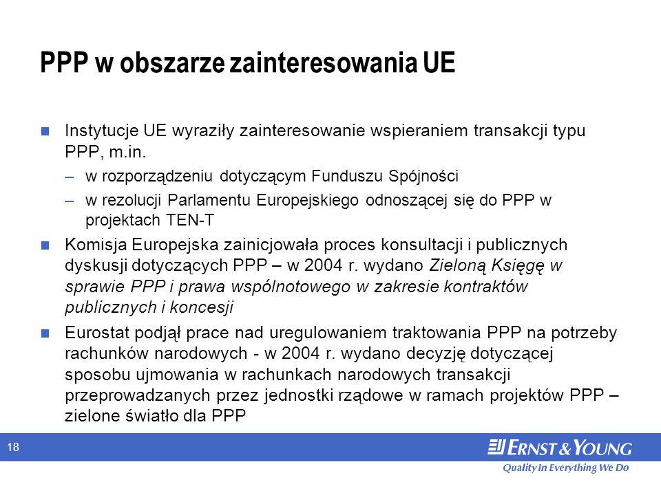 18 PPP w obszarze zainteresowania UE Instytucje UE wyraziły zainteresowanie wspieraniem transakcji typu PPP, m.in.