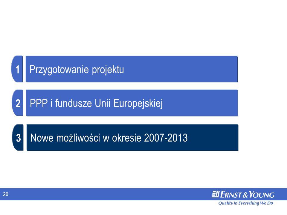 20 Przygotowanie projektu 1 PPP i fundusze Unii Europejskiej 2 Nowe możliwości w okresie 2007-2013 3